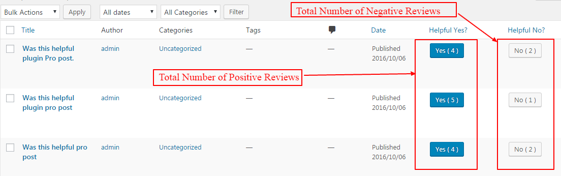 positivenegativereviewsnumbers